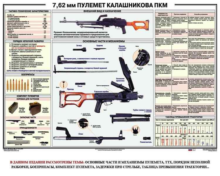 Как сделать пулемет калашникова своими руками видео - Stels-benelli.RU
